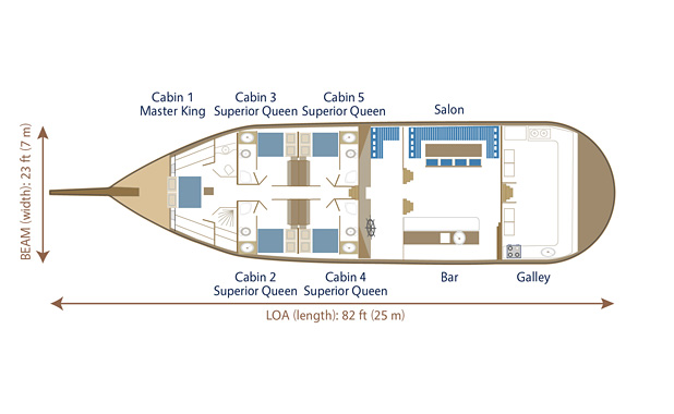 Yacht plan layout for M/S Myra